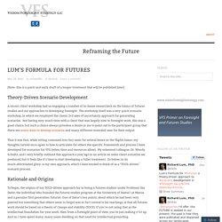 Lum's Formula for Futures