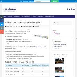 Lumen per LED strip: een overzicht - LEDsky Blog
