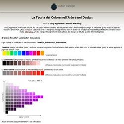 Teoria del colore nell'arte e nel design, schemi di colore, tonalità, luminosità, saturazione, colore nel design, tonalità, luminosità, saturazione, color wheel, contrasto