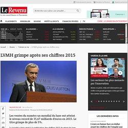 LVMH grimpe après ses chiffres 2015