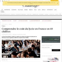 Le coût du lycée en France en 10 chiffres selon la Cour des comptes