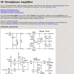 M³ Headphone Amplifier