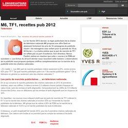 M6, TF1 quelles parts de marché ?