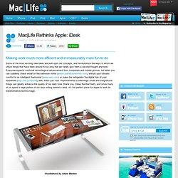 Life Rethinks Apple: iDesk