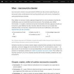 Mac: raccourcis clavier