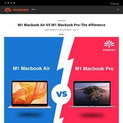 M1 Macbook Air VS M1 Macbook Pro-The difference - Poorvika Blog