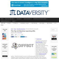 The Top 10 Machine Learning APIs