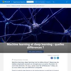 Machine learning et deep learning: quelles différences ?