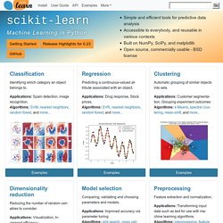 machine learning in Python — scikit-learn v0.11 documentation