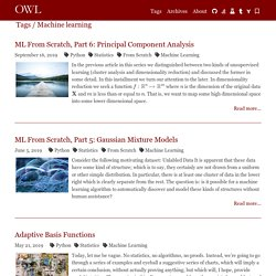 Machine Learning - OranLooney.com