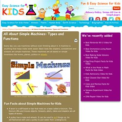 All About Simple Machines: Types and Functions - Easy Science For KidsEasy Science For Kids