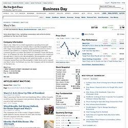 Macy's Inc. News