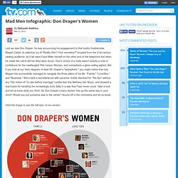 Mad Men Infographic: Don Draper's Women