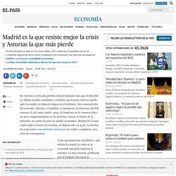 Madrid es la que resiste mejor la crisis y Asturias la que más pierde