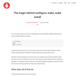 The magic behind configure, make, make install