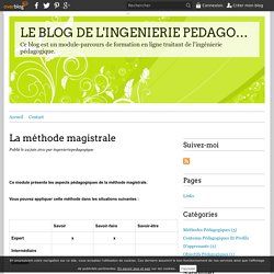 La méthode magistrale - LE BLOG DE L'INGENIERIE PEDAGOGIQUE