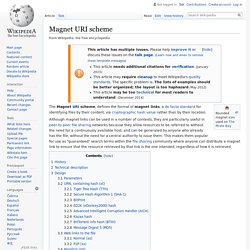 Magnet URI scheme
