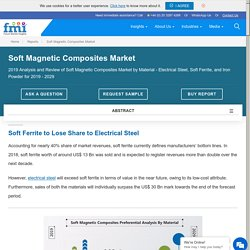 Soft Magnetic Composites Market Analysis and Review 2019 - 2029