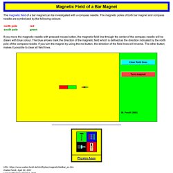 Magnetic field of a bar magnet