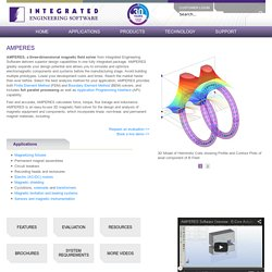 AMPERES: 3D Magnetic Field Simulation Software