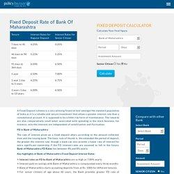 Check Bank of Maharashtra FD Interest Rates