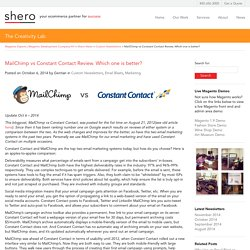 MailChimp vs Constant Contact Review. Which one is better? - Magento & WordPress Experts