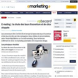 E-mailing : la chute des taux d'ouverture et de clics stoppée