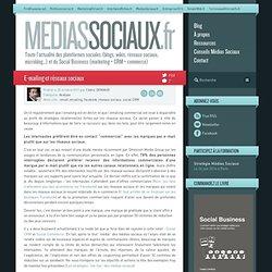 E-mailing et réseaux sociaux