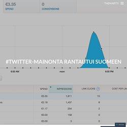 #Twitter-mainonta rantautui Suomeen