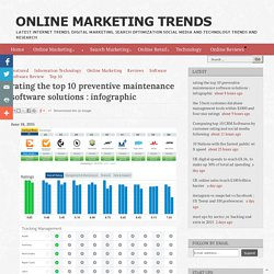 rating the top 10 preventive maintenance software solutions : infographic