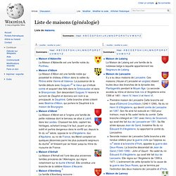 Liste de maisons (généalogie)