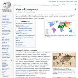Major religious groups