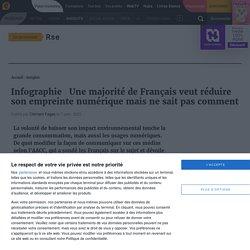 Une majorité de Français veut réduire son empreinte numérique mais ne sait pas comment