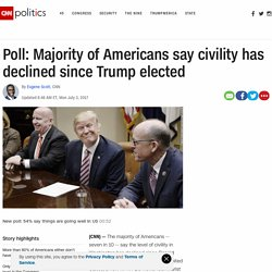 Poll: Majority of Americans say civility has declined since Trump elected