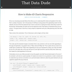 How to Make d3 Charts Responsive