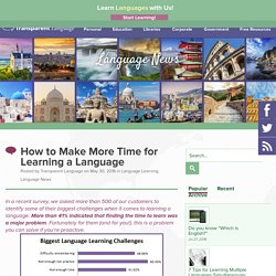 How to Make More Time for Learning Languages