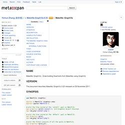 GraphViz - Draw building flowcharts from Makefiles using GraphViz