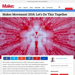 This is a page to have information of Maker Movement