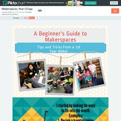 Makerspaces, Year 1 Copy