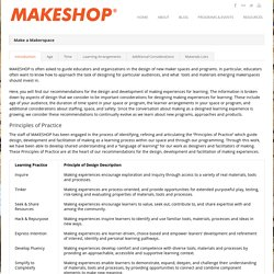 MAKESHOP » Make a Makerspace