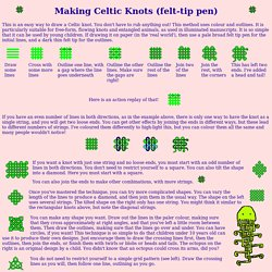 Making Celtic Knots