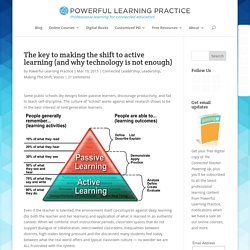 The key to making the shift to active learning (and why technology is not enough)