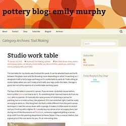 pottery blog: emily murphy