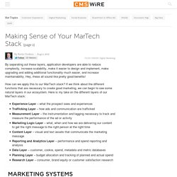 Making Sense of Your MarTech Stack page 2