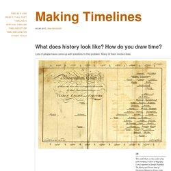 Making Timelines