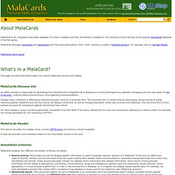 human disease database
