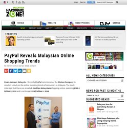 PayPal Reveals Malaysian Online Shopping Trends - HardwareZone.com.my