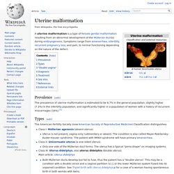 Uterine malformation