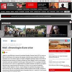 Mali : chronologie d'une crise - Mali / Infographie