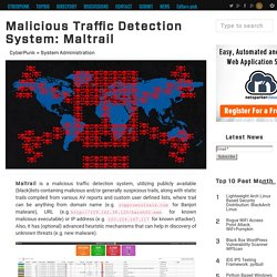Malicious Traffic Detection System: Maltrail